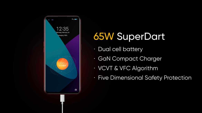 """Über das 65W """"SuperDart flash charging"""" soll der 4.200 mAh Akku in ca. 35 Minuten komplett aufgeladen sein! (Bild: Realme)"""