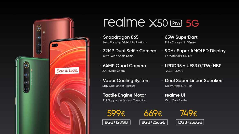 Die Preise des Realme X50 Pro 5G. (Bild: Realme)