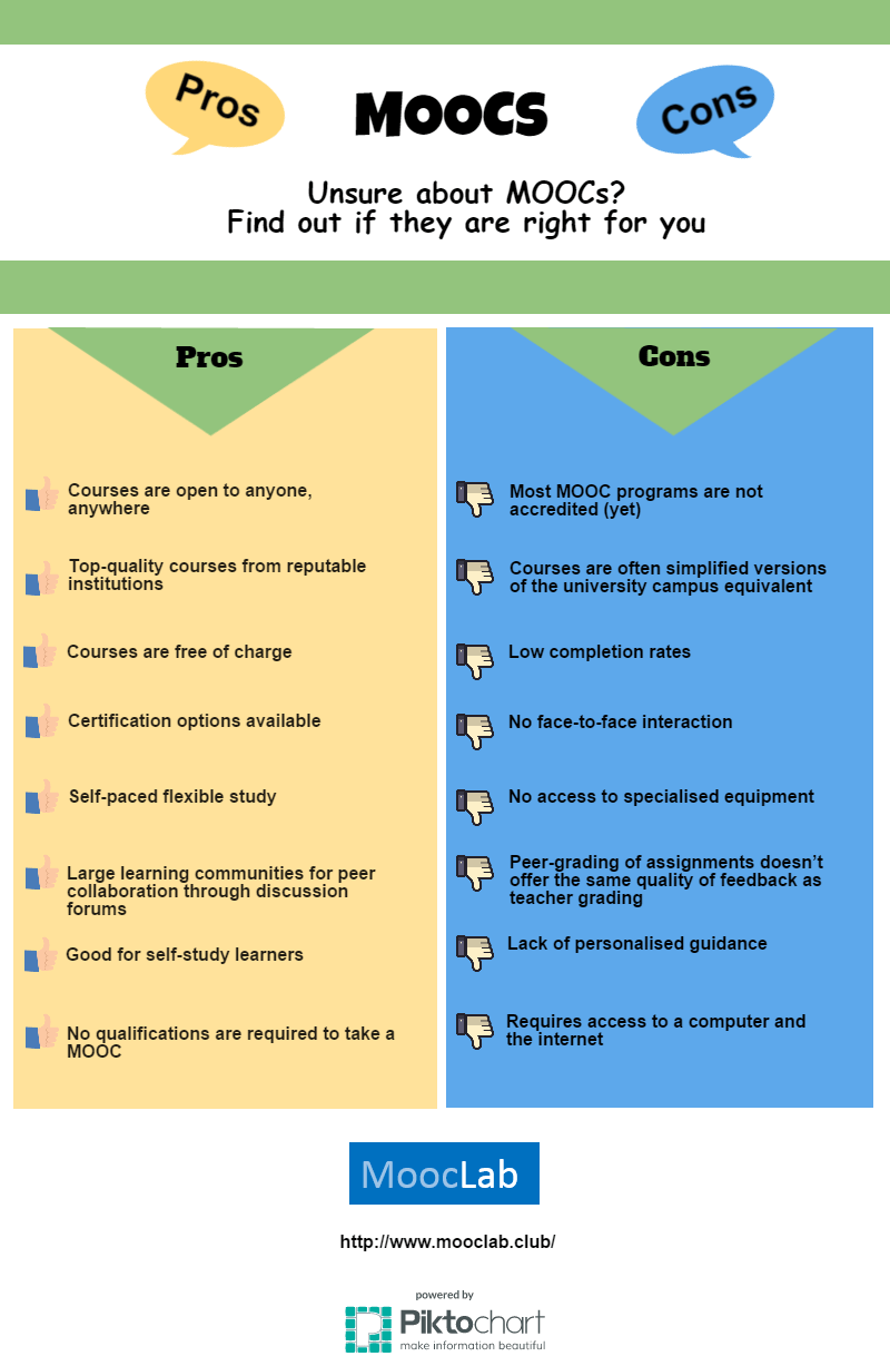 MOOCs Pros & Cons Infographic.png