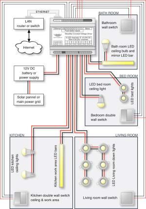 1224V DC Moodifier LED Lighting Installation  White Paper