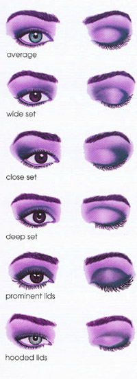 eye makeup tips for all eye shapes