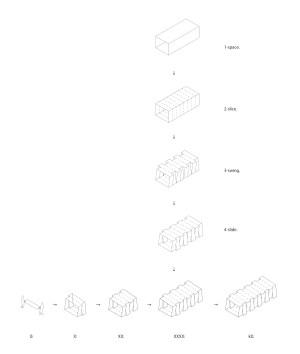 XXXX house | MOUNT FUJI ARCHITECTS STUDIO  mooponto