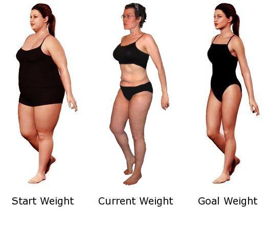 im gubim kilograme