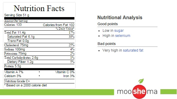 palacinke nutritivna tablica