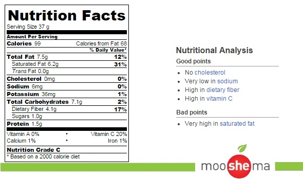 nutritivne vrednosti cokolada sa malinama mooshema