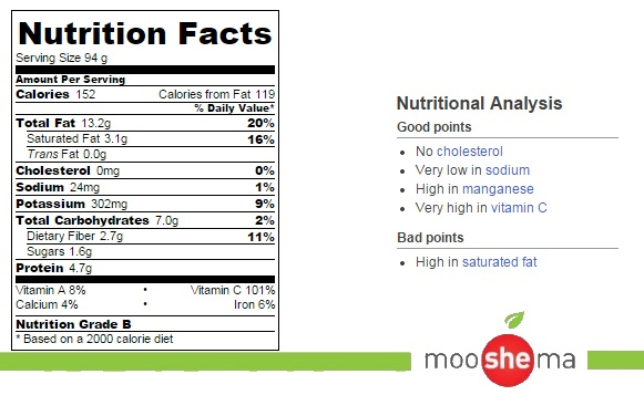 nutritivna tablica brokoli mooshema