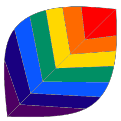 rainbow leaves v4