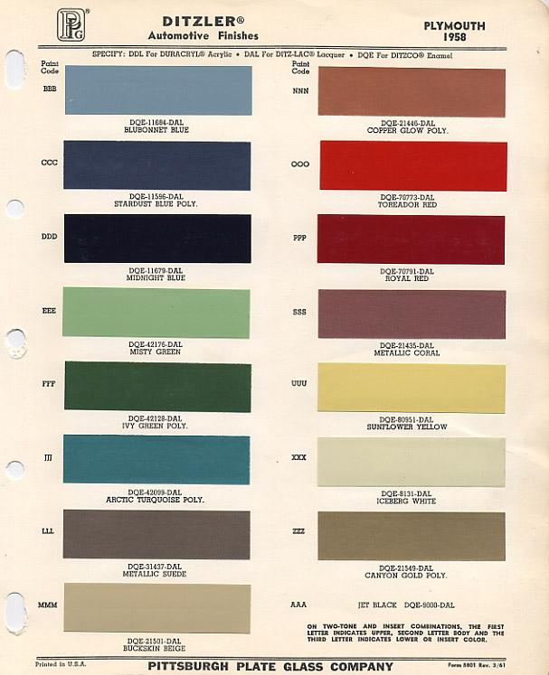Dodge Magnum Paint Colors