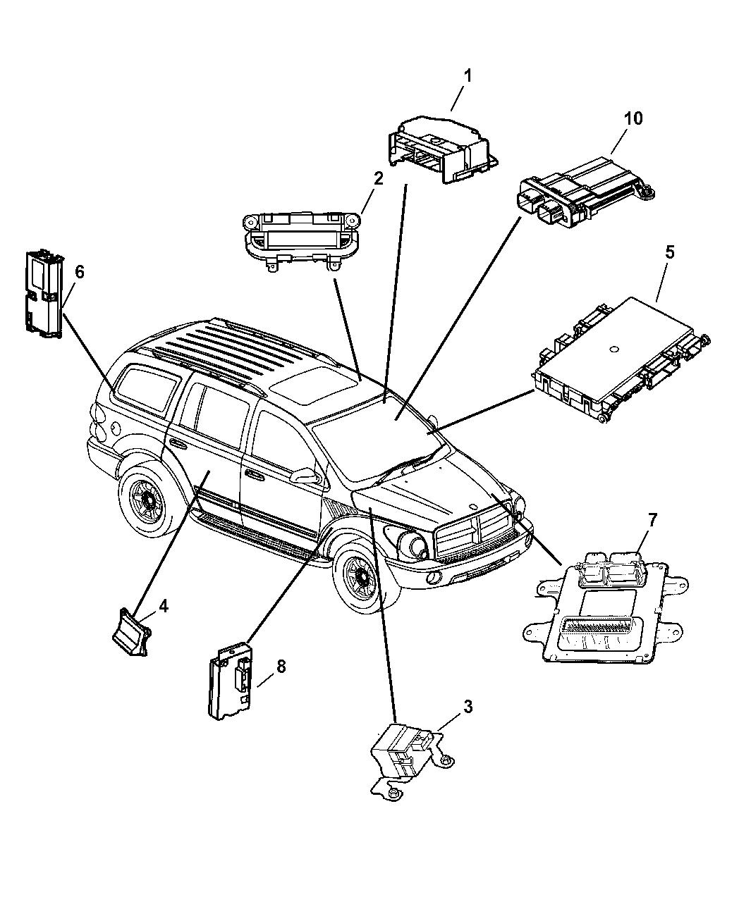 Dodge Durango Modules