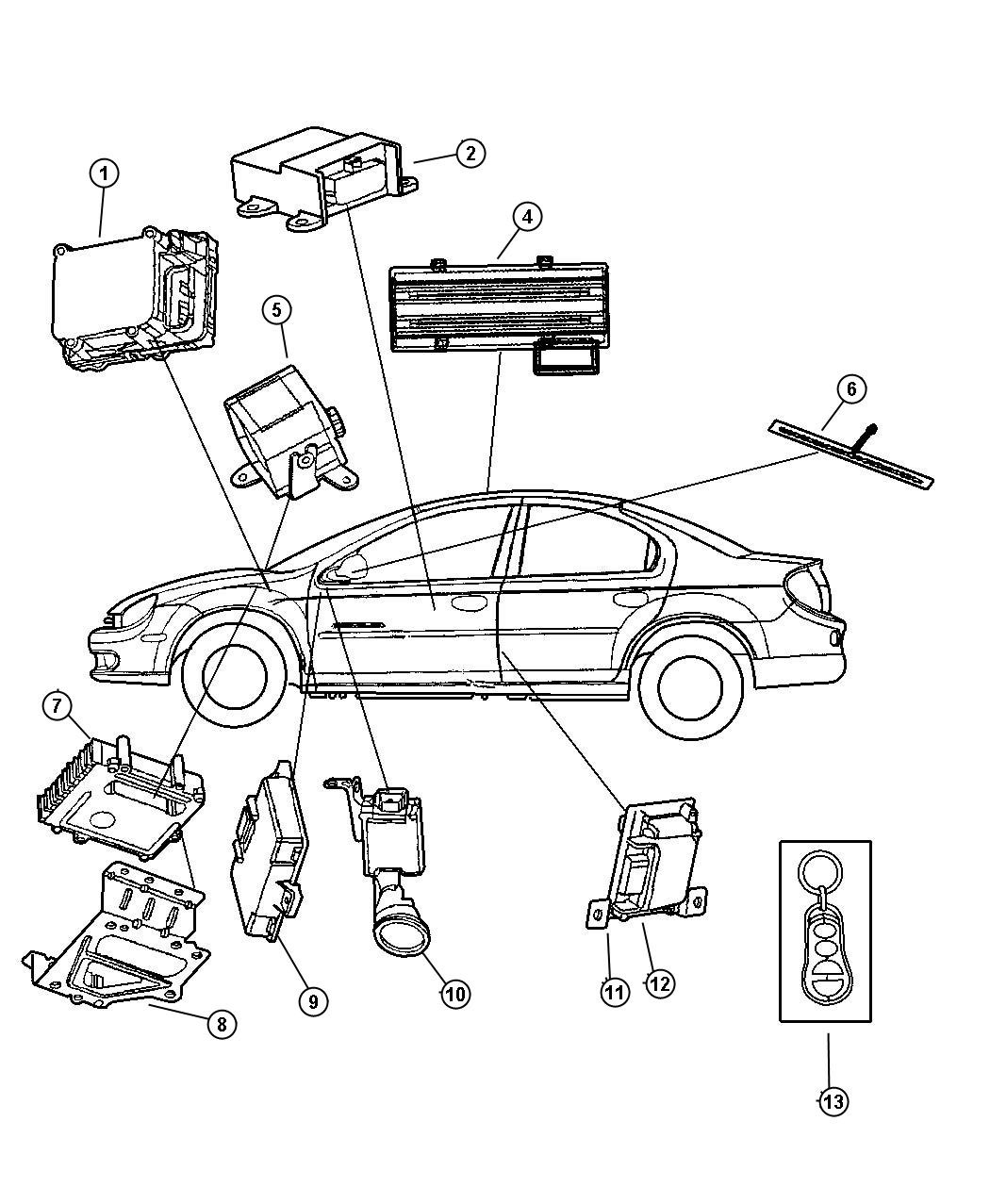 Dodge Ram Module Immobilizer