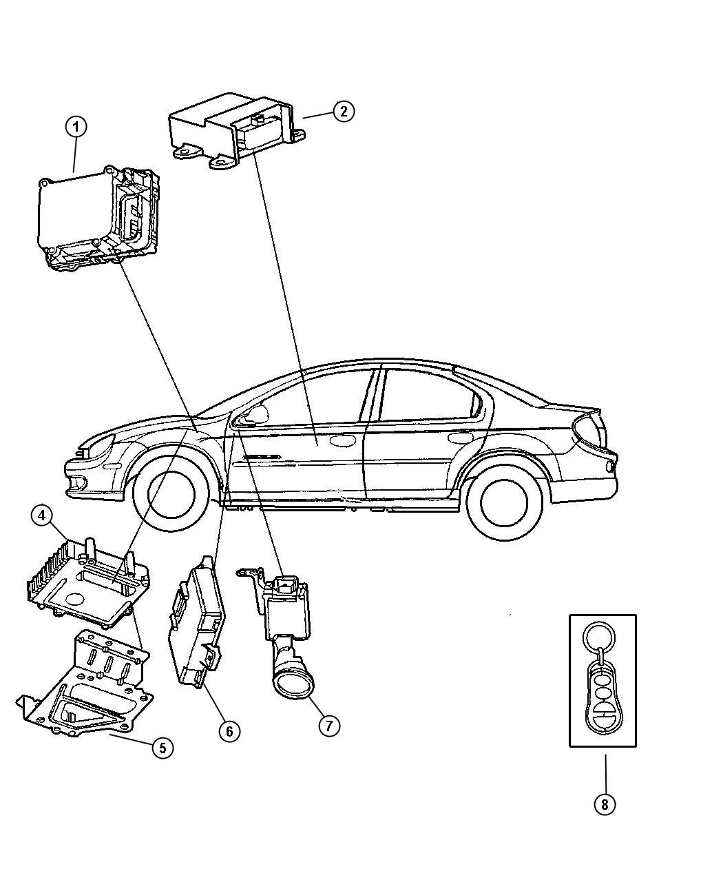 Dodge Ram Transmitter Keyless Entry Export