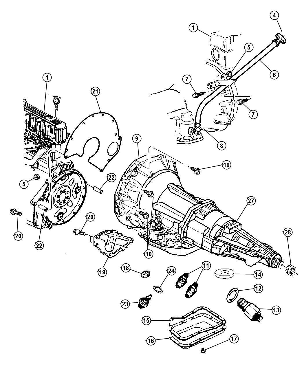 Jeep Indicator Transmission Fluid Level