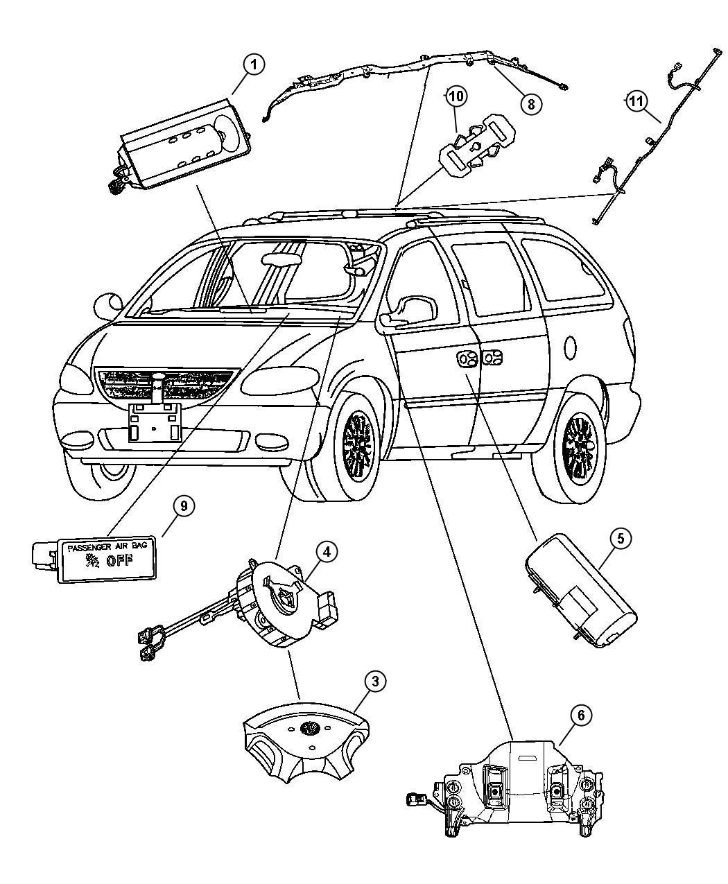 Dodge Caravan Kneeblocker Steering Column Opening