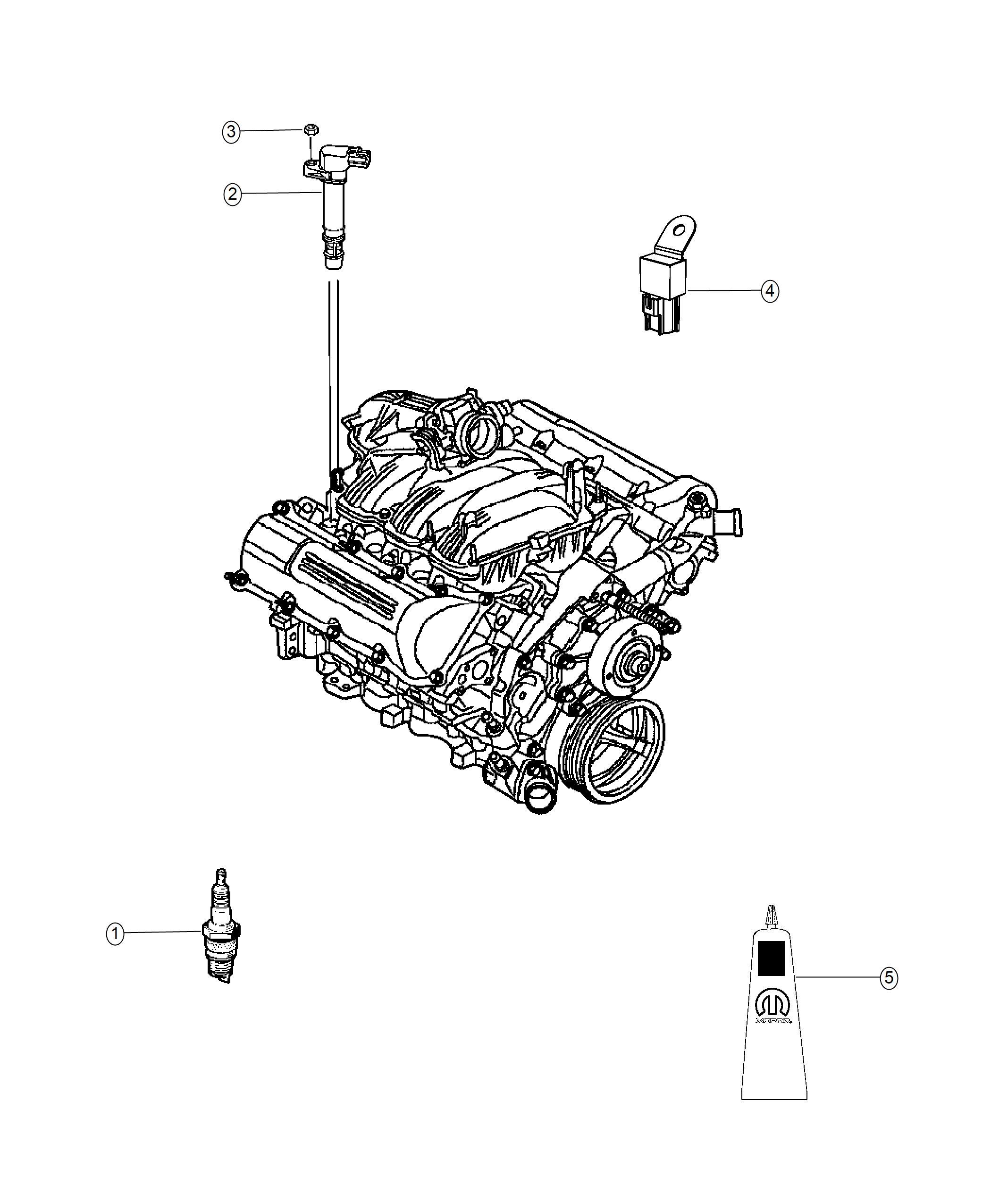 Jeep Wrangler Greaselectric Export Global Plugs