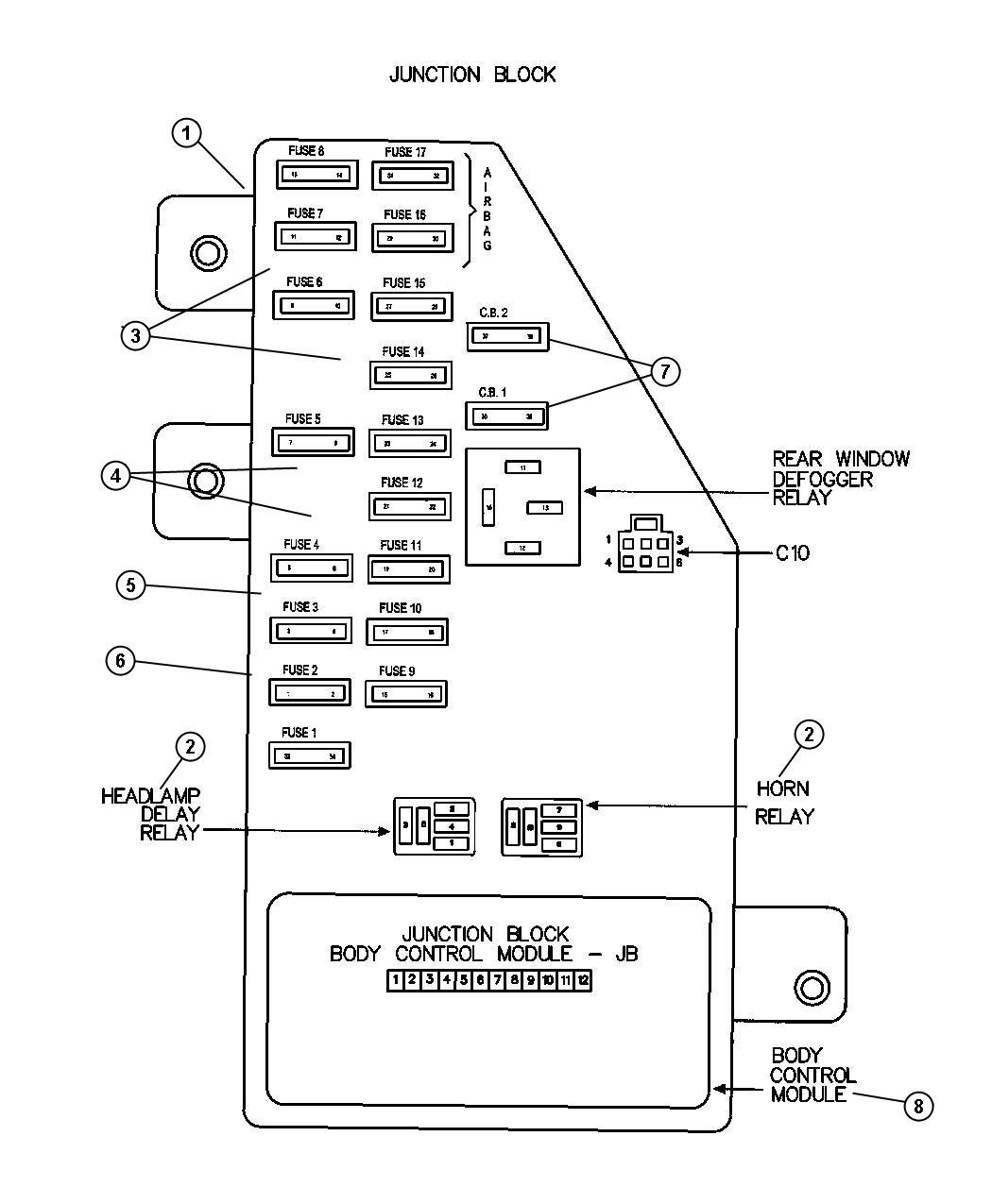 Mitsubishi Eclipse Fuse Box Diagram Diagram