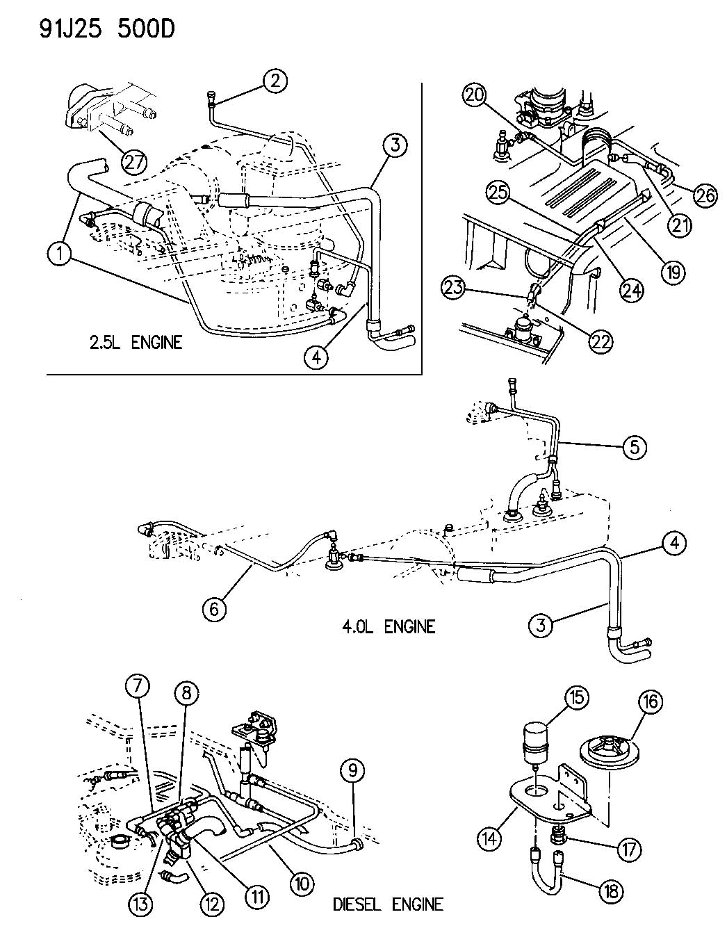Jeep Wrangler Vacuum Harness Wrangler Cherokee