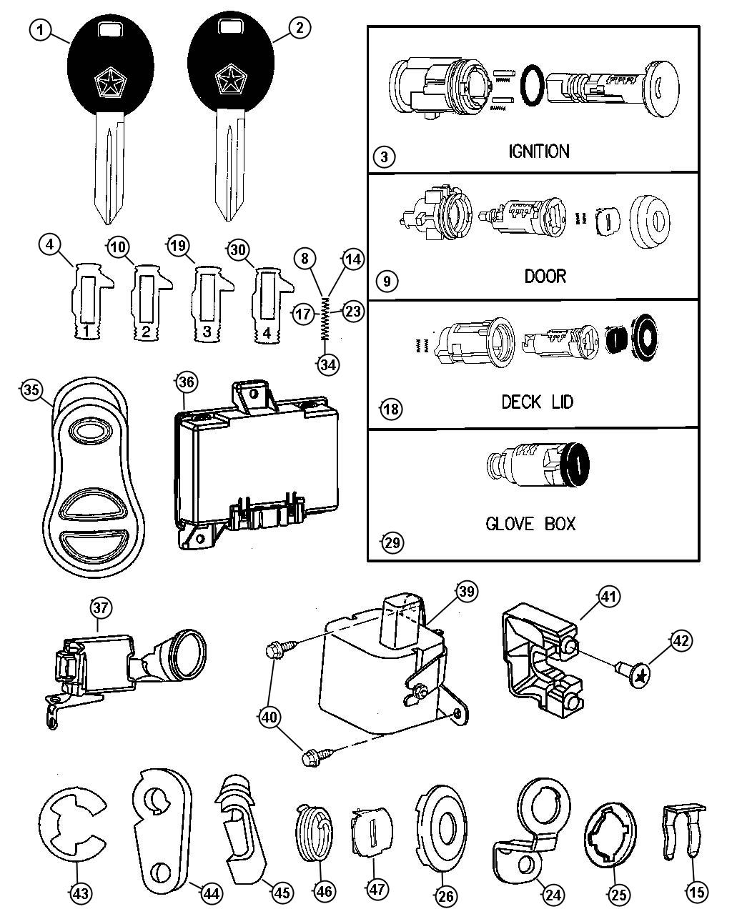Jeep Grand Cherokee Cylinder Ignition Lock Systemlocks