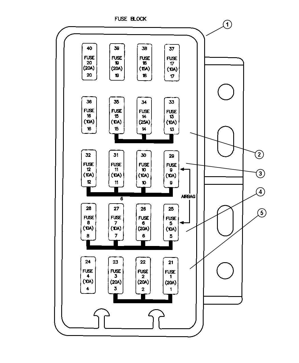 Jeep Wrangler Fuse Block Relays And Fuses