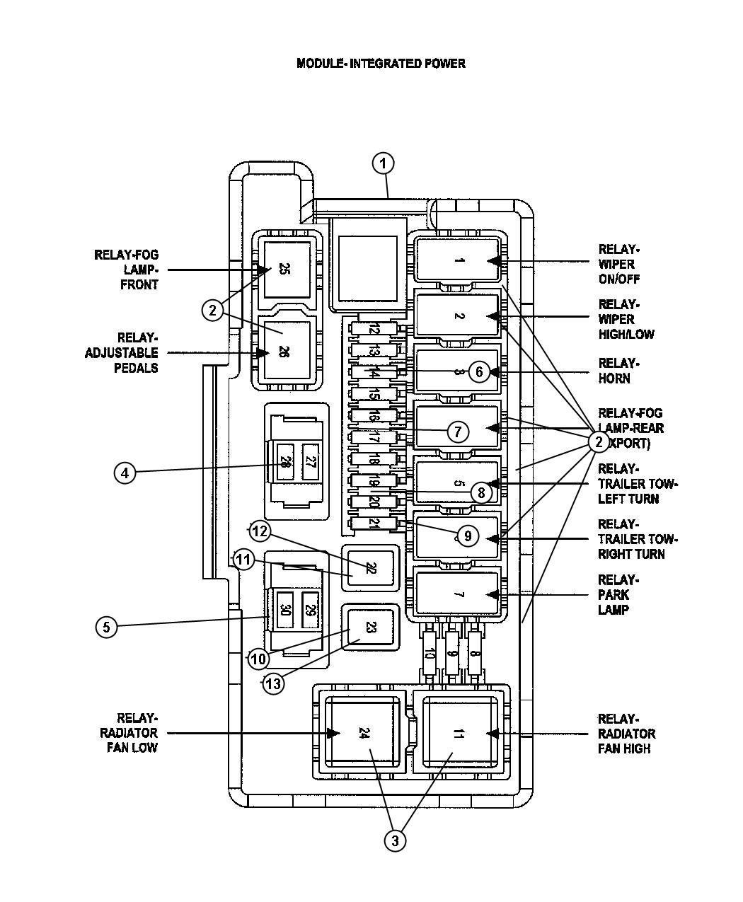 Jeep Commander Interior Fuse Box Diagram