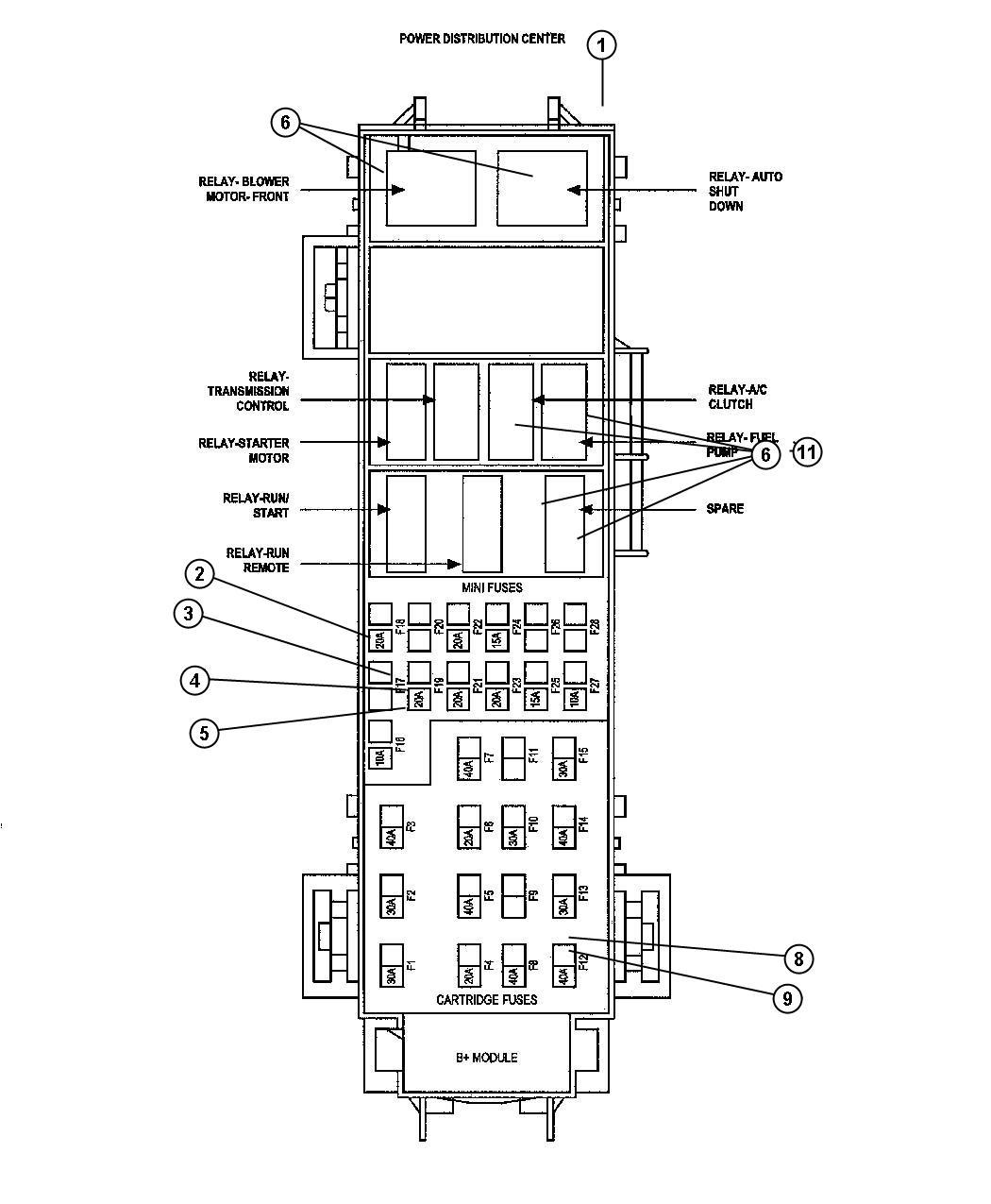 2001 Chrysler Sebring Fuse Diagram