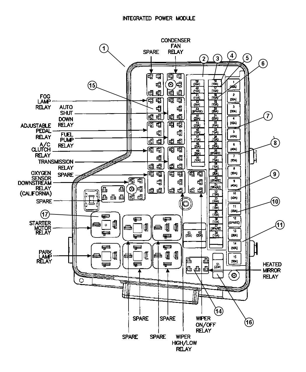 Dodge Ram Cover Totally Integrated Power Module