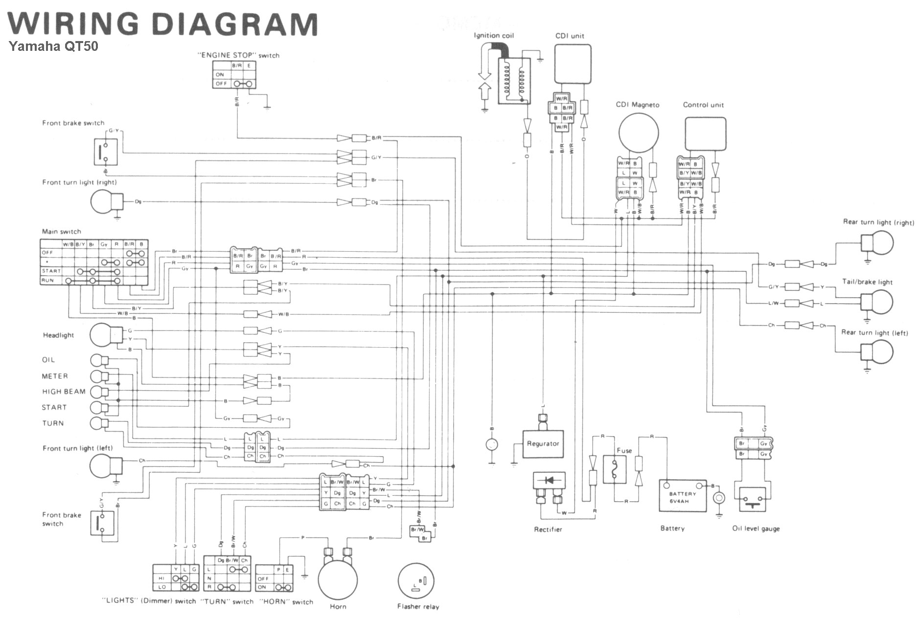 diagram 6 wire cdi box 250cc