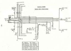 Indian Wiring diagram
