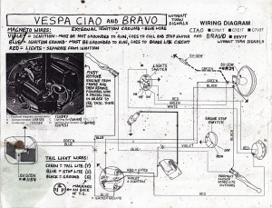 Re: The missing Vespa Bravo Ciao wiring diagram