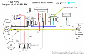 Peugeot wiring diagrams  Moped Wiki