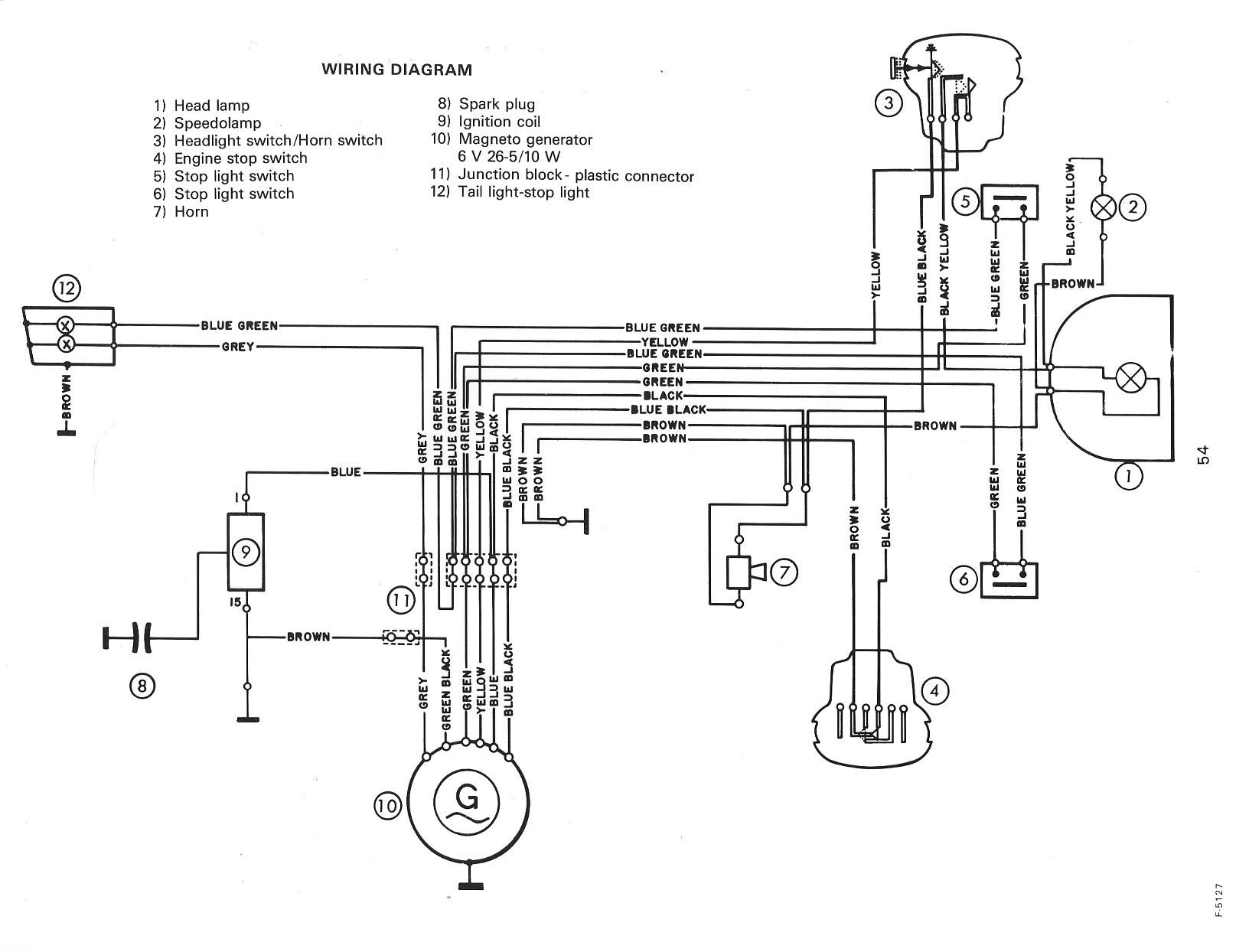 Kramer Wiring Diagrams