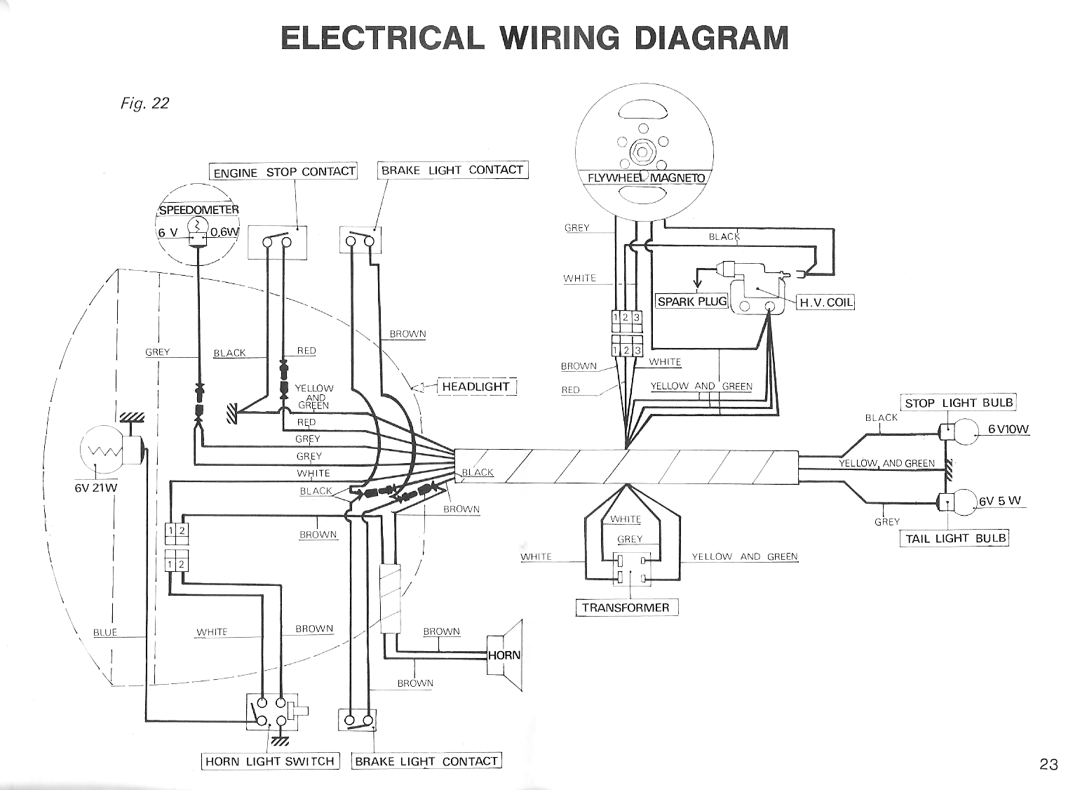 Peugeot Vivacity Ignition Wiring Diagram