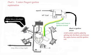 Peugeot Vivacity Ignition Wiring Diagram  Wiring Diagram