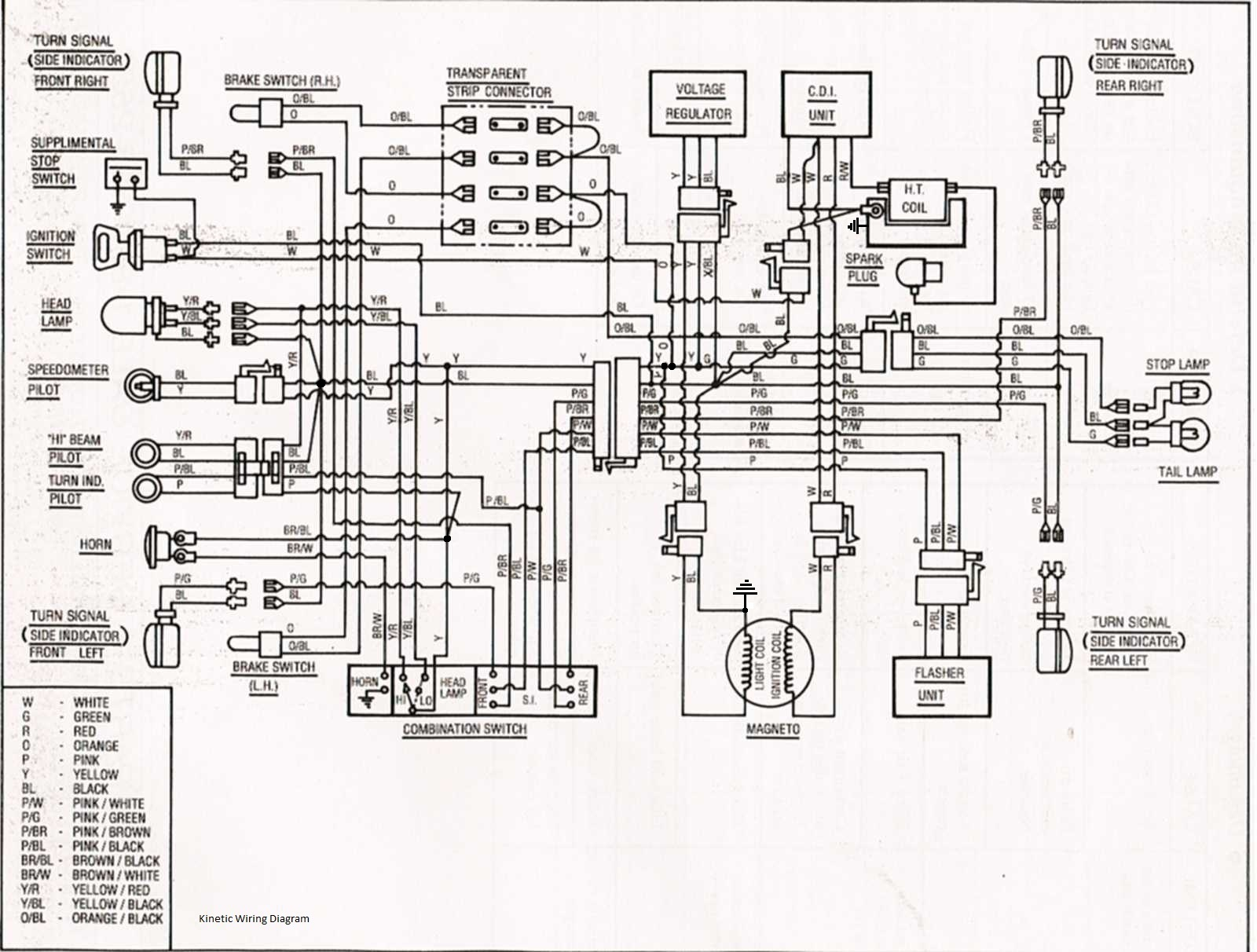 Kinetic Wiring Diagram