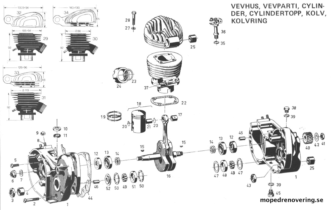 Sachs 50s Workshop Manual
