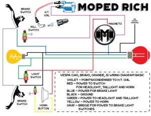 Ciao Vespa Wiring Diagram  Trusted Wiring Diagrams