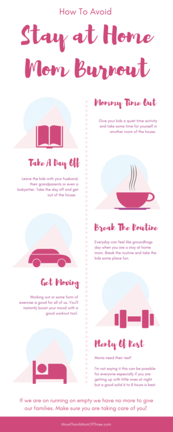 Tips on How To Avoid Stay at Home Mom Burnout