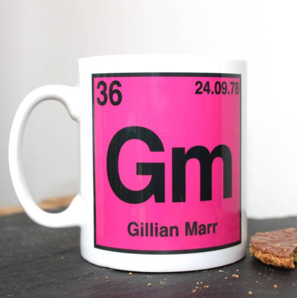 sku129-01-Periodic Table Mug