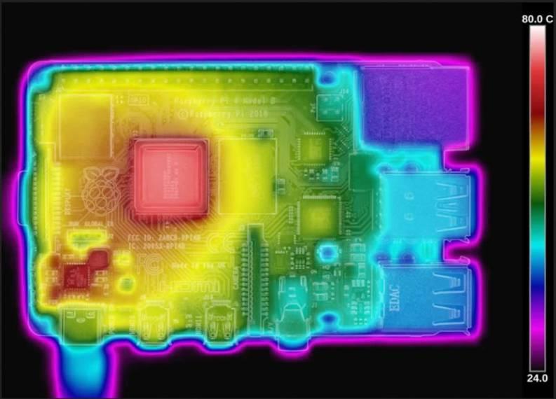 Raspberry pi 4 thermal image