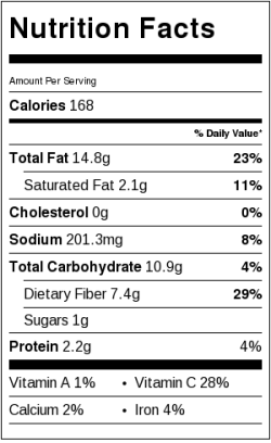 Super Simple Guacamole Nutrition Label