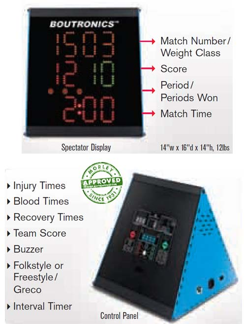 DESK TOP HIGH SCHOOL WRESTLING SCORE CLOCK