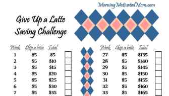 Give Up A Latte Saving Challenge