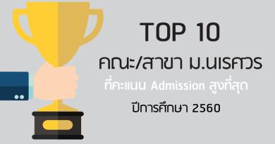 TOP 10 คณะ/สาขา ม.นเรศวร ที่คะแนน Admission 60 สูงที่สุด