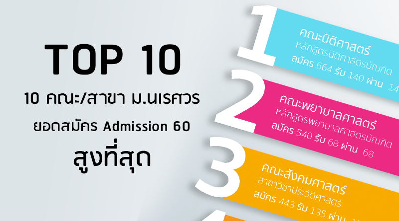 https://www.mornornews.com/wp-content/uploads/2017/08/TOP-10-max-reg-ad-cover.png