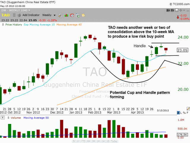 $TAO CUP AND HANDLE