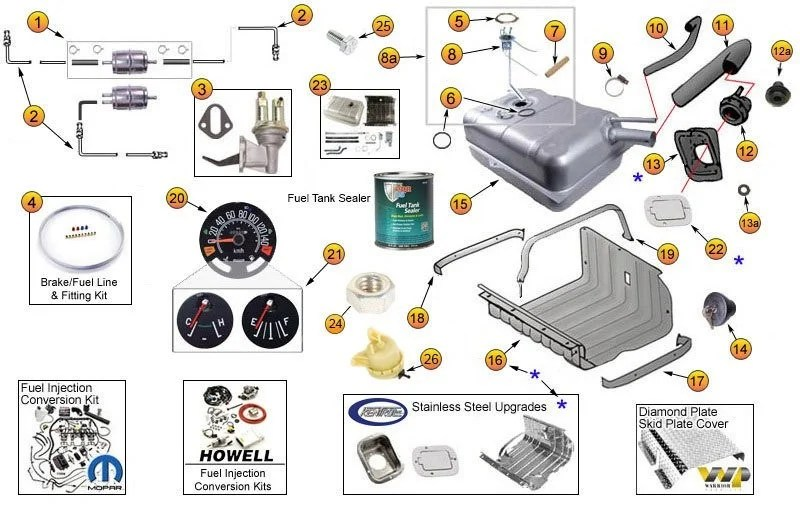 fuel system parts for jeep cj s