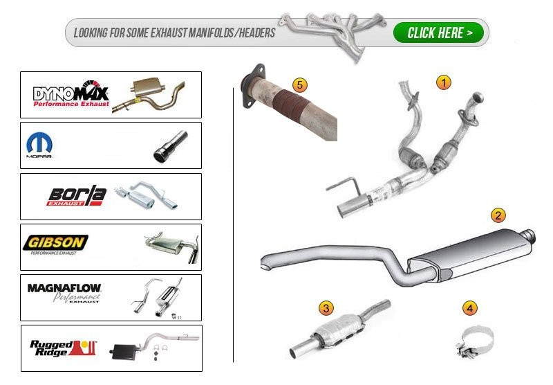 exhaust parts components for grand cherokee wj