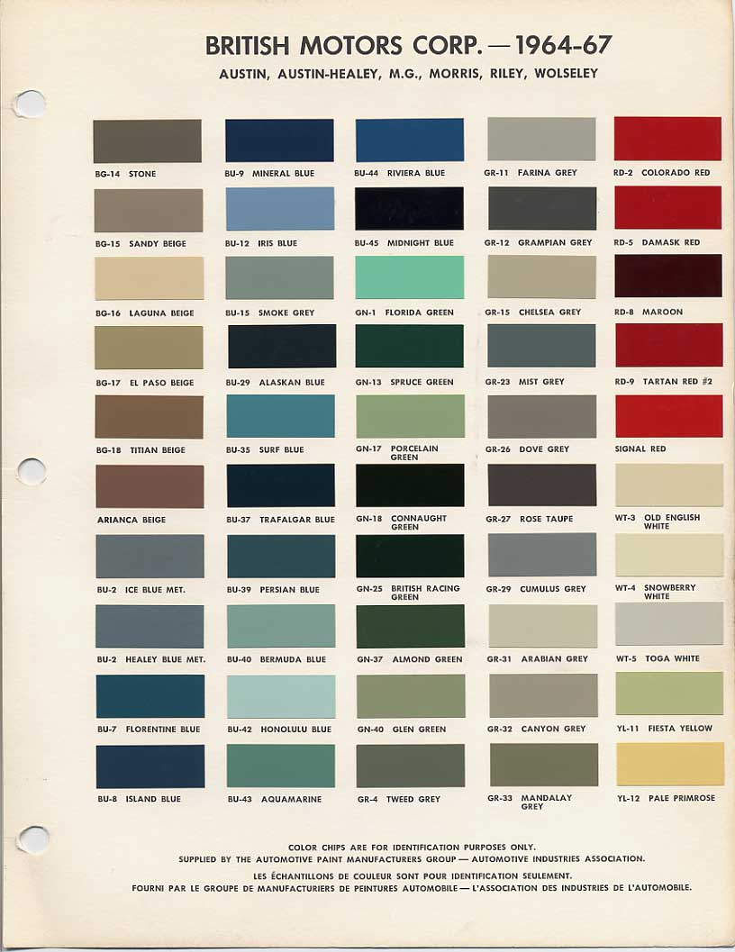 1976 Mercedes Benz Colors Chart