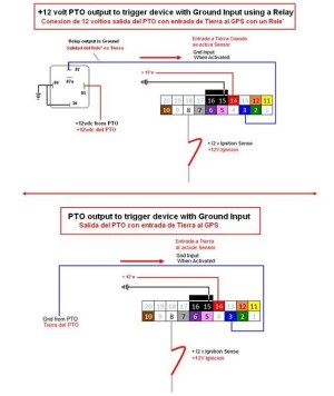 PTO Wiring Diagram  GPS Trackers