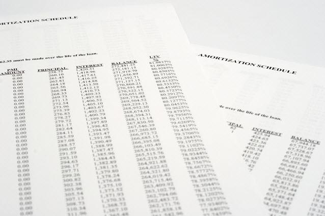 Amortization mortgage