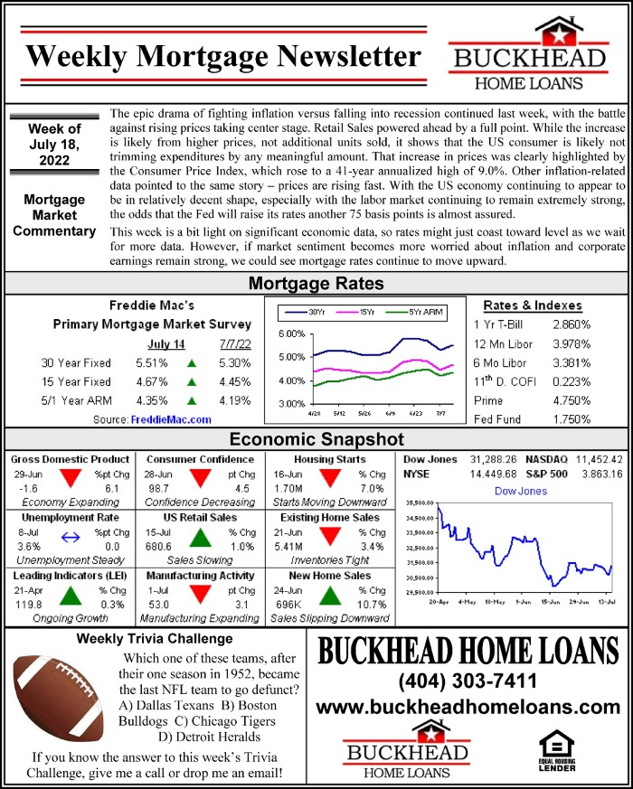 https://i1.wp.com/www.mortgageupdate.biz/BuckheadHomeLoansWeeklyMortgageNewsletter.jpg